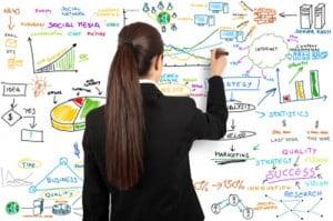 Xu hướng digital marketing trong 2013 dưới góc nhìn của các CMO