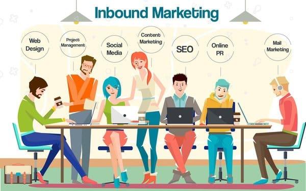 Inbound Marketing là gì? – Marketer nhất định phải đọc